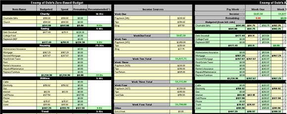 Zero Based Budget Template | The Ultimate Collection Of Free Budget Worksheets Spreadsheets And