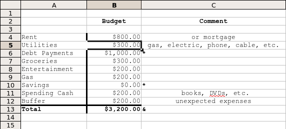 best free budget spreadsheets from around the web